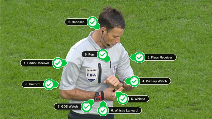 Premier League Referee Gear